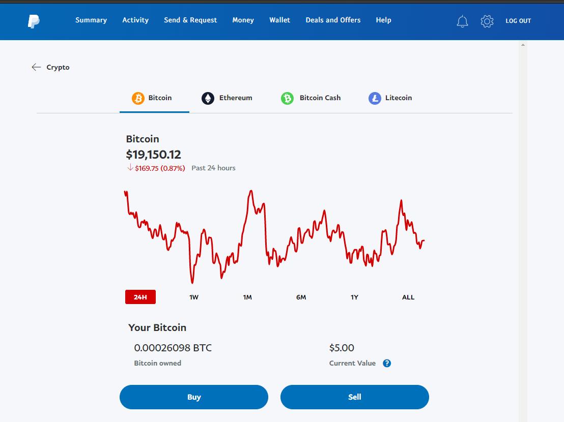 24 crypto rinka